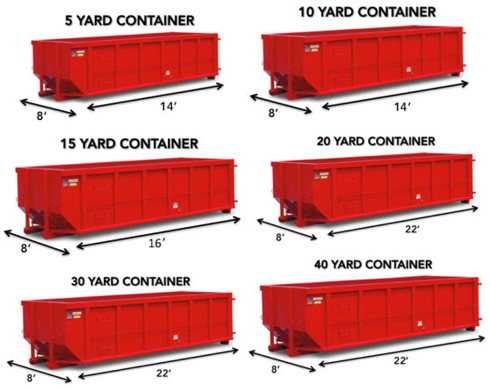 OKC dumpster sizes